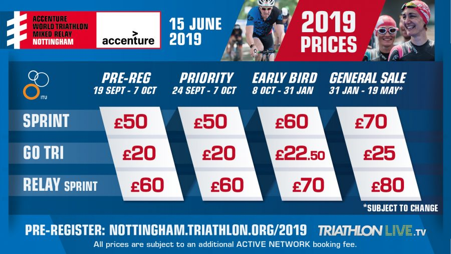 Britain prepares to host double dose of ITU World Triathlon Series action in 2019